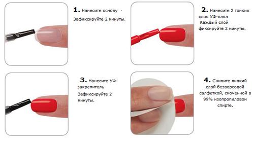 Основные этапы нанесения маникюра гель-лаком